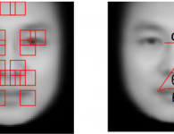 artificial-intelligence-criminals-faces.png