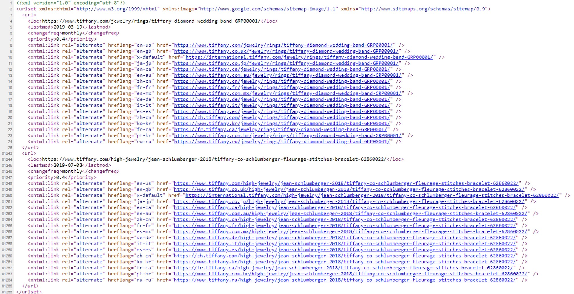 tiffany.com's product xml sitemap