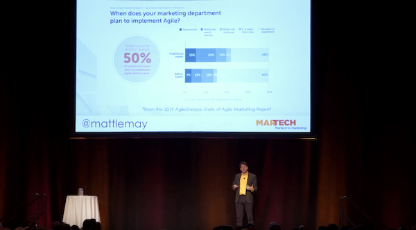 Agile Is Marketing Keynote at MarTech